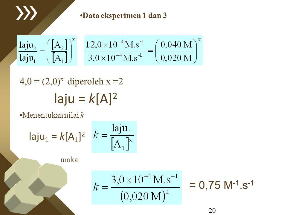laju = k[A]2 laju1 = k[A1]2 = 0,75 M-1.s-1 4,0 = (2,0)x diperoleh x =2